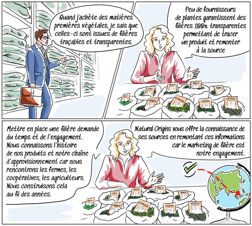 Au contraire de Natural Origins, peu d'entreprises garantissent traçabilité et transparence pour leurs matières premières végétales
